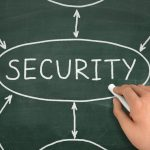 How Unified Access Control and Video Surveillance is Key to Campus Security