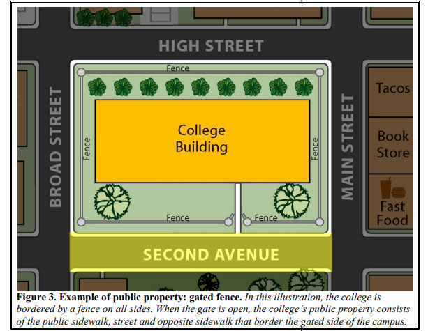 Clery Act Geography: Definitions and Example Maps - Campus