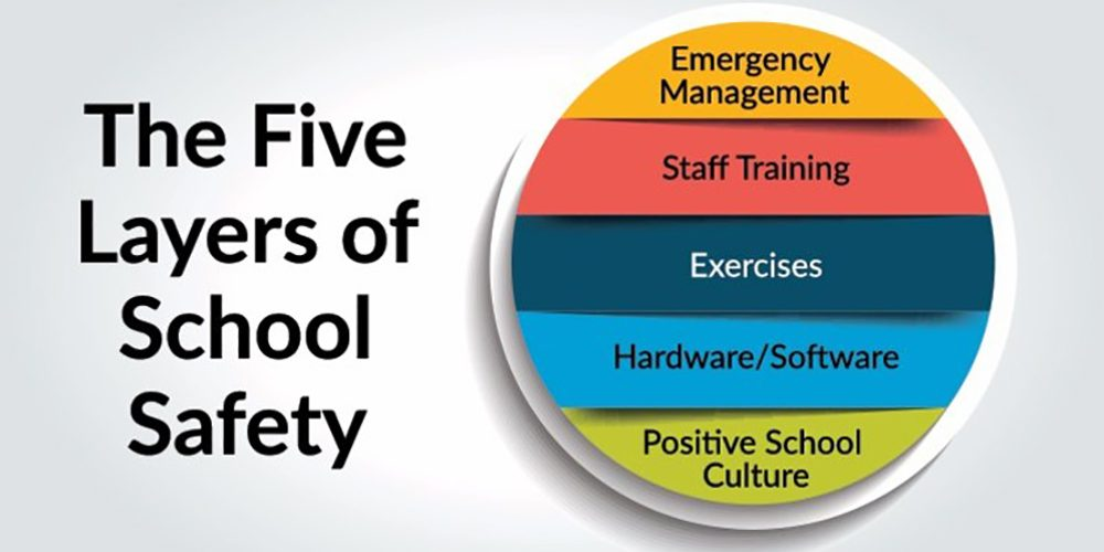Reader Q&A with Gary Sigrist: 5 Layers of School Safety