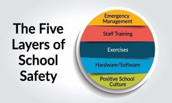 Read: Reader Q&A with Gary Sigrist: 5 Layers of School Safety