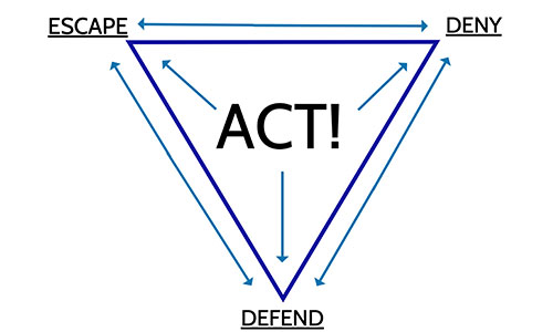 Active Shooter Response Triangle: 3 Ways to Improve Survivability