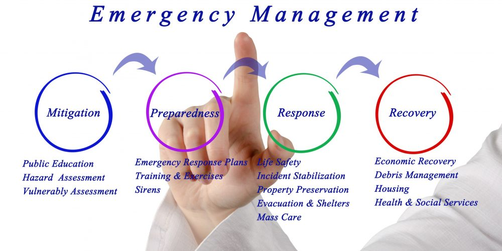 Lessons Learned from 6 Higher Education Emergency Managers