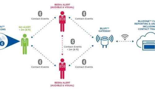 HID Location Services Streamlines Social Distancing, Contact Tracing