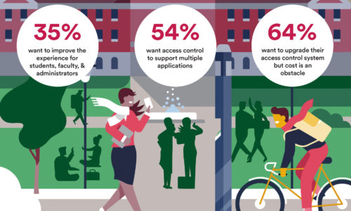 Survey Finds Universities Ready to Embrace Updated Access Control Technology
