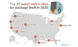 Top 10 Cities for Package Theft in 2020