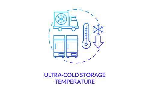 Preserving COVID Vaccines: The Vital Role of Temperature Monitoring Technology