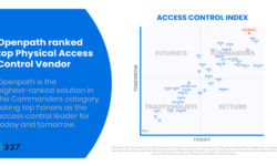 Read: Openpath Named Access Control Leader By Group337