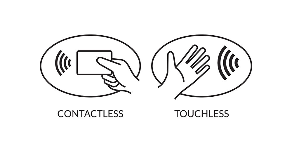 How Touchless Solutions Are Evolving in a COVID and Post-COVID World
