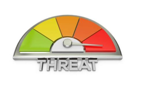 Beyond Threat Assessment: Managing Threats with Appropriate Follow-up, Monitoring & Training